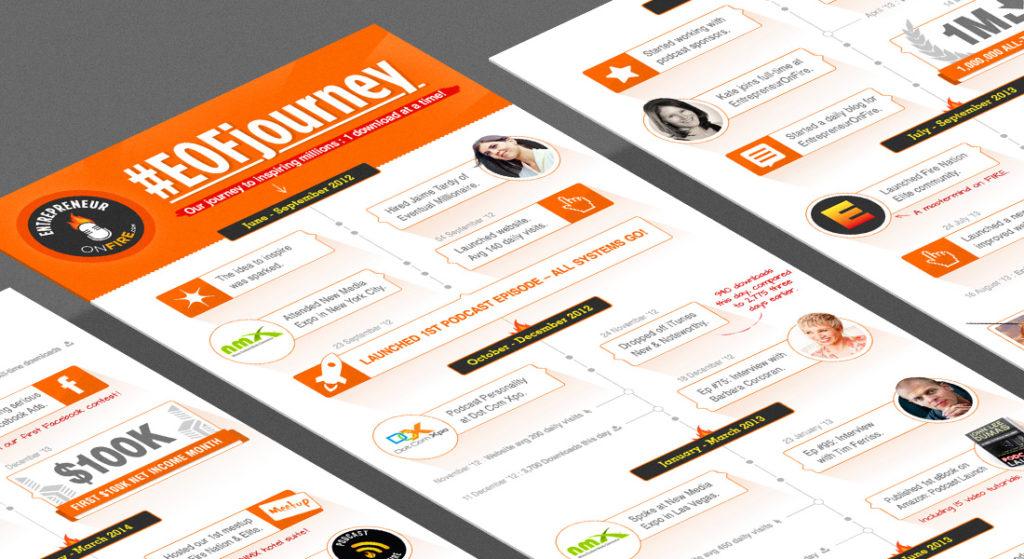 entrepreneur-on-fire-infographic-mockup