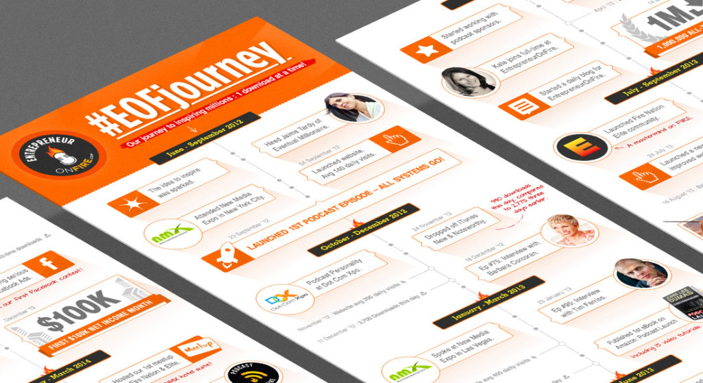 entrepreneur-on-fire-infographic-mockup